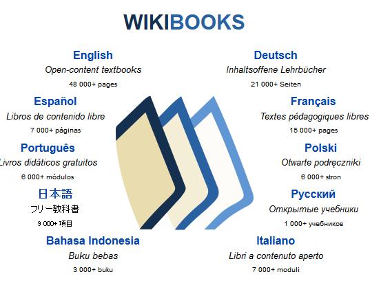 值得收藏的免费英文图书资源下载网站推荐_2014-03-03T04-08-04.795Z